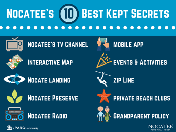 Copy of Nocatee's Best Kept Secrets (1)