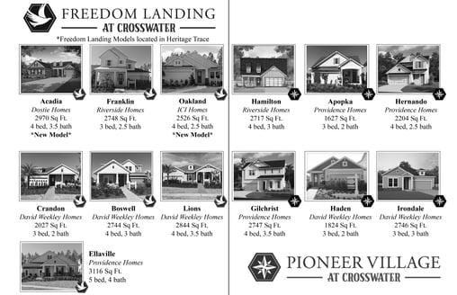Crosswater Model Home Guide 2020